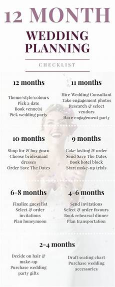 Wedding Plan Timeline Checklist A Free Wedding Checklist Planner For Low Budget Stress