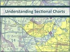 Miami Sectional Chart Faa Gold Seal Online Ground School