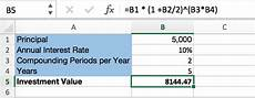 Monthly Compound Interest Formula Compound Interest Formulas In Excel