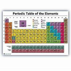 Classroom Periodic Table Wall Chart Periodic Table Chart Of The Elements Chart Laminated