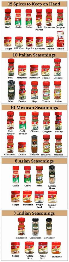 Spice Guide Chart Spices To Always Have On Hand