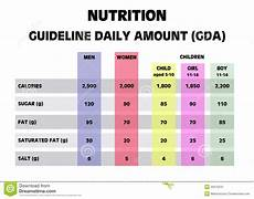 Daily Nutrition Chart For Children Nutrition Guideline Daily Amounts Stock Illustration