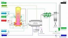 Acid Gas Incinerator Design Incinerator For Waste Liquid Amp Gas Environmental Plant