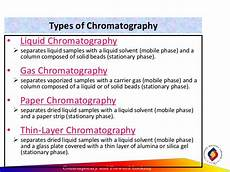 Types Of Chromatography Chromatography Techniques
