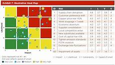 Heat Maps In Excel Charts Can This 5 Attribute 2d Risk Map Be Built In