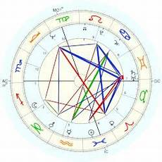 Biel Natal Chart Franz Hohler Horoscope For Birth Date 1 March 1943 Born