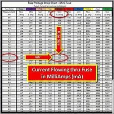 Power Probe Chart Fuse Voltage Drop Chart Jpg Probe Power Chart
