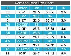 Womens European Shoe Size Chart Summer Skull Flat Sandals Affrodable Trending High