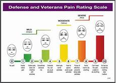 Va Knee Rating Chart Defense Amp Veterans Rating Scale Eds And Chronic