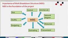 Work Breakdown Structure Work Breakdown Structure 1 4 Youtube