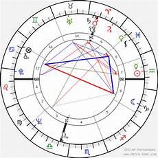 R Birth Chart H R Giger Hr Giger Birth Chart Horoscope Date Of