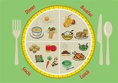 Diet Chart For Dinner Here Is A Sample Diet Chart For Women