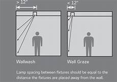 Wall Wash Recessed Lighting Placement Wallwashing And Wall Grazing Architectural Lighting Magazine
