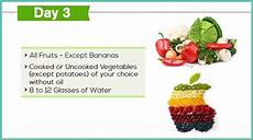 Complete Diet Chart 7 Day Diet Plan To Lose Up To 8 Kg Weight In A Healthy Way
