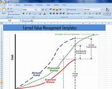Earned Value Example Spreadsheet Supply Chain Inventory Excel Template Projectemplates
