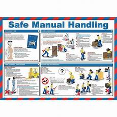 Poster Safe Manual Handling Guide First Aid Safety