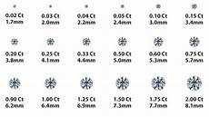 Diamond Size Chart To Scale The 4 C S Carat Diamond Carat Education From Your