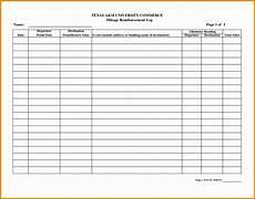 Mileage And Expense Log 4 Vehicle Mileage Log Template In Pdf Sampletemplatess