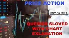 Trading Charts Explained Chart Explained Queries Live Trading Only Price