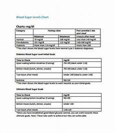 Blood Sugar Levels Chart Template Blood Glucose Chart 8 Free Pdf Documents Download