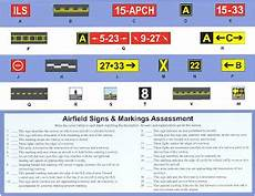 Mandatory Airport Instruction Signs Are Designated By The Aero Experience Faa Pilot Guide To Airport Signs And