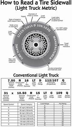 Tire Reading Chart How To Read A Tire Sidewall Light Truck