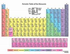 Colored Periodic Table Basic Printable Color Periodic Table