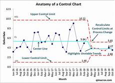 Control Chart Software Control Charts In Excel Control Chart Software