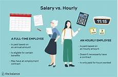 Definition Of Exempt Employees Salaried Vs Hourly Employees What Is The Difference