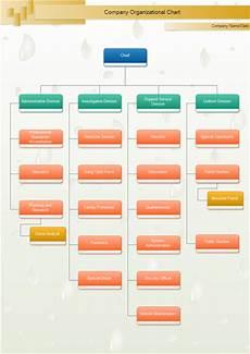 Firm Organization Chart Organizational Chart Software Free Organizational Charts