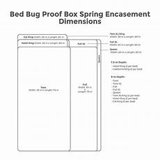 protect a bed buglock bed bug proof box cover 6