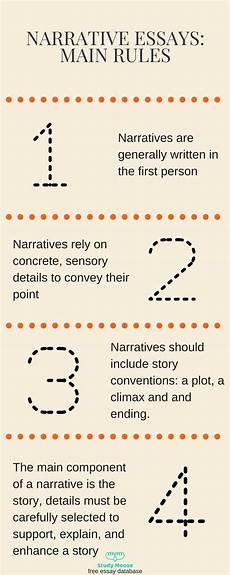 Examples Of A Narrative Essay Narrative Essay Topics And Best Idea List Free Essay Example