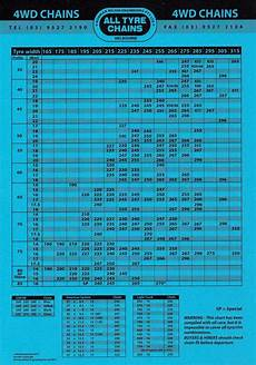 Scc Tire Chains Size Chart 20 Unique Tire Chain Size Chart Les Schwab