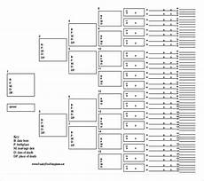 Free Family Tree Template Word Doc Simple Family Tree Template 25 Free Word Excel Pdf