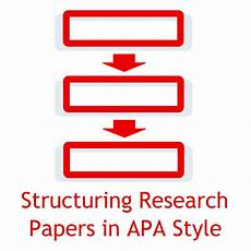 Apa Format Structure Apa Format Paragraph Structure How To Write Apa Format