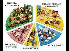 Food Chart For Diabetic Diabetes Diet Chart Diabetic Health Daibetic Care