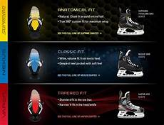 Graf Goalie Skate Sizing Chart Hockey Skates Fit And Common Questions Hockeyplayers