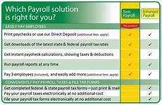 Online Payroll Quickbooks Online Payroll Canada