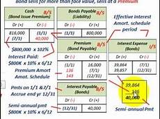Amortization Of Bond Premiums Bond Amortization Bond Issued At Premium Deterimne