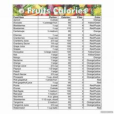 Free Download Calorie Chart Free Printable Images Page 6 Printabler Com