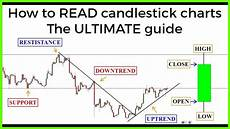 Reading Stock Charts For Dummies Candlestick Charts The Ultimate Beginners Guide To
