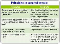 Medical Asepsis 2 Surgical Asepsis