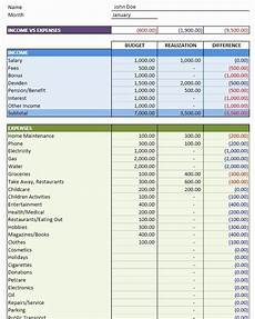 Personal Budgeting Spreadsheet Template Monthly Budget Excel Spreadsheet Template Best Of Personal