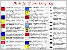 Mayan Birth Chart Mayan Dreamspell Astrology Key Daykeepers Amp Tones