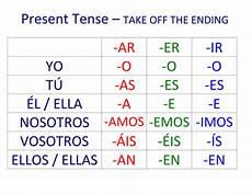 Spanish Preterite Verb Chart Spanish Verb Endings Teaching Resources