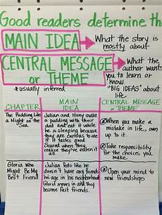 Themes Message Central Message Theme Main Idea The Stories Julian Tells