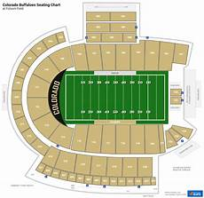 Seating Chart Folsom Field Flatirons 401 At Folsom Field Rateyourseats Com