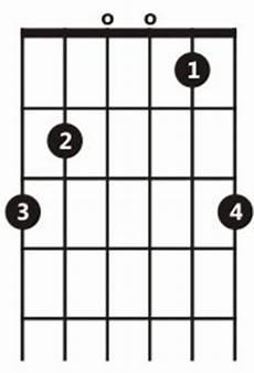 Gsus Guitar Chord Chart Guitar Chords The Music Workshop