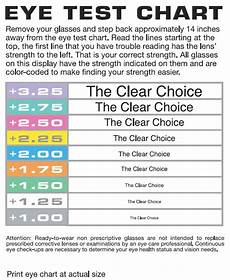 Readers Strength Chart Simple Solutions For Planet Earth And Humanity Should You