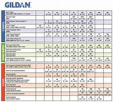Youth Large Size Chart Gildan Size Chart Printable Pdf Images Free Download